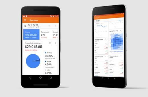 Google Analytics uygulaması