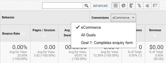 Google Analytics'teki kampanyalarınız için e-Ticaret istatistiklerinizi görüntüleme