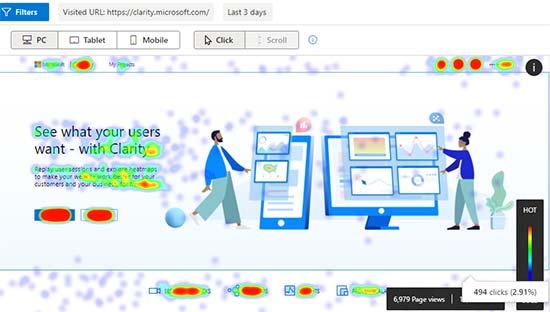 Bir web sitesindeki kullanıcı etkileşimlerini gösteren ısı haritası