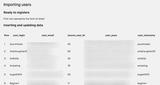 WordPress'e aktarılan kullanıcılar