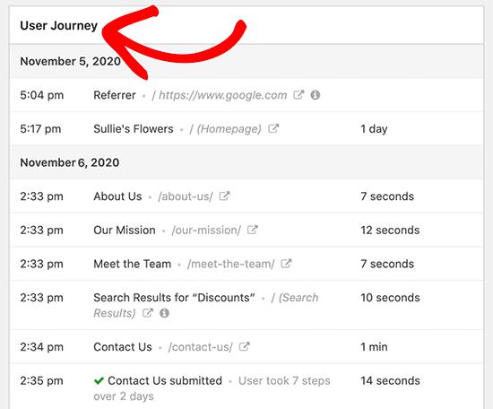 Kullanıcı yolculuğu adımları